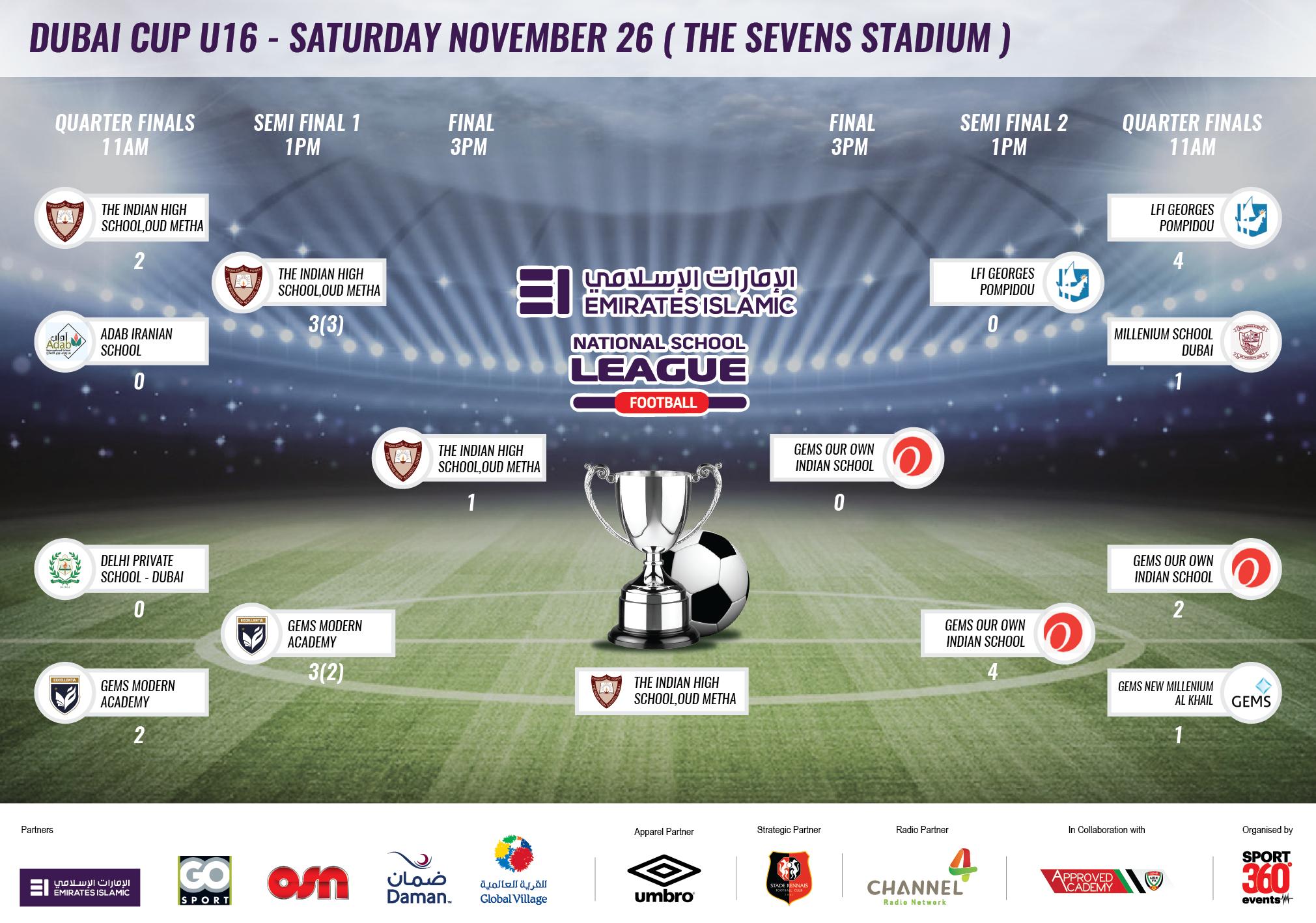 U16 DUBAI CUP WEBSITE IMAGE FINAL-01